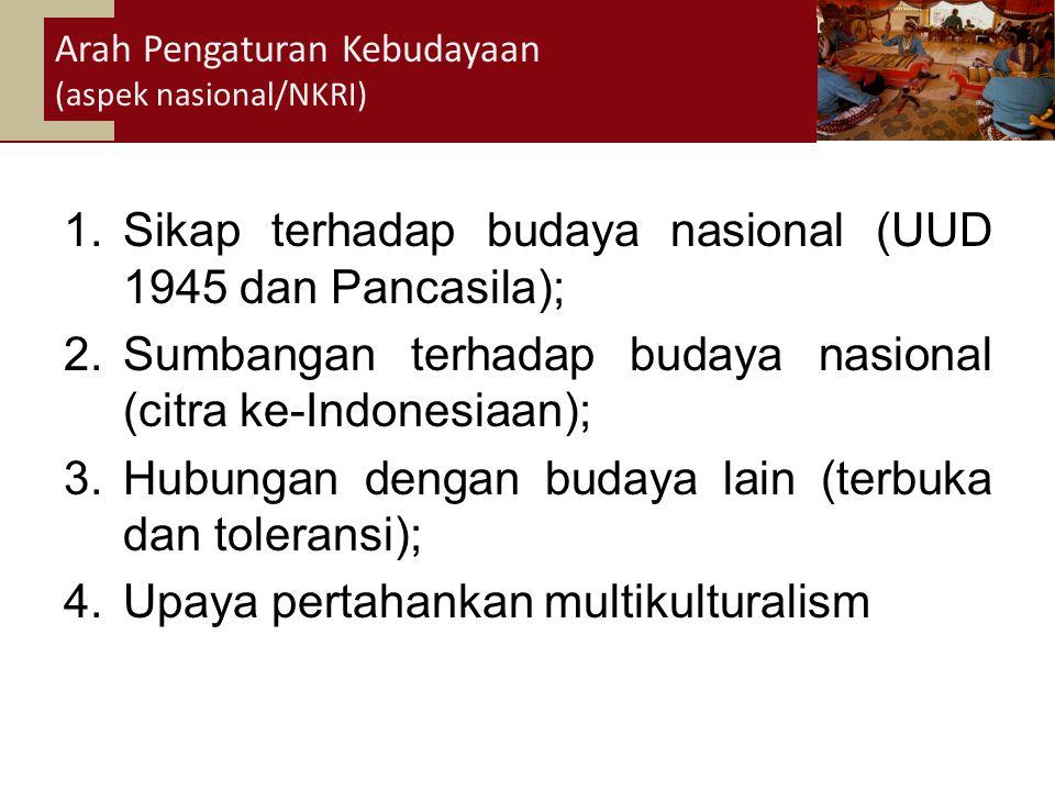34 Sikap terhadap budaya nasional (UUD 1945 dan Pancasila);