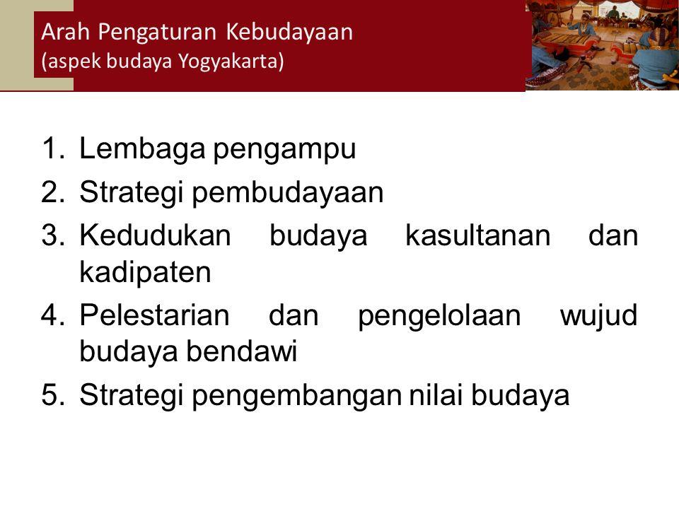 34 Lembaga pengampu Strategi pembudayaan