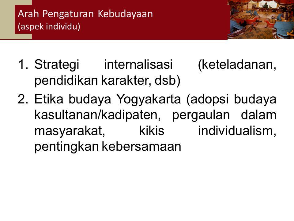 34 Strategi internalisasi (keteladanan, pendidikan karakter, dsb)