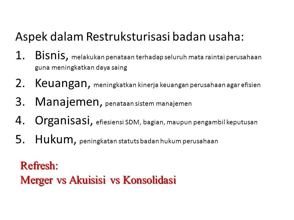 Aspek dalam Restruksturisasi badan usaha: