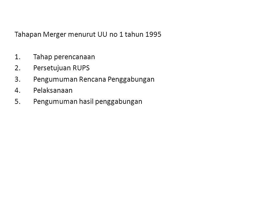 Tahapan Merger menurut UU no 1 tahun 1995