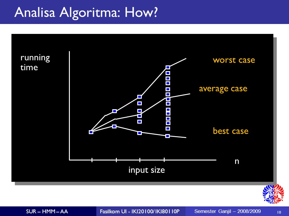 Analisa Algoritma: How
