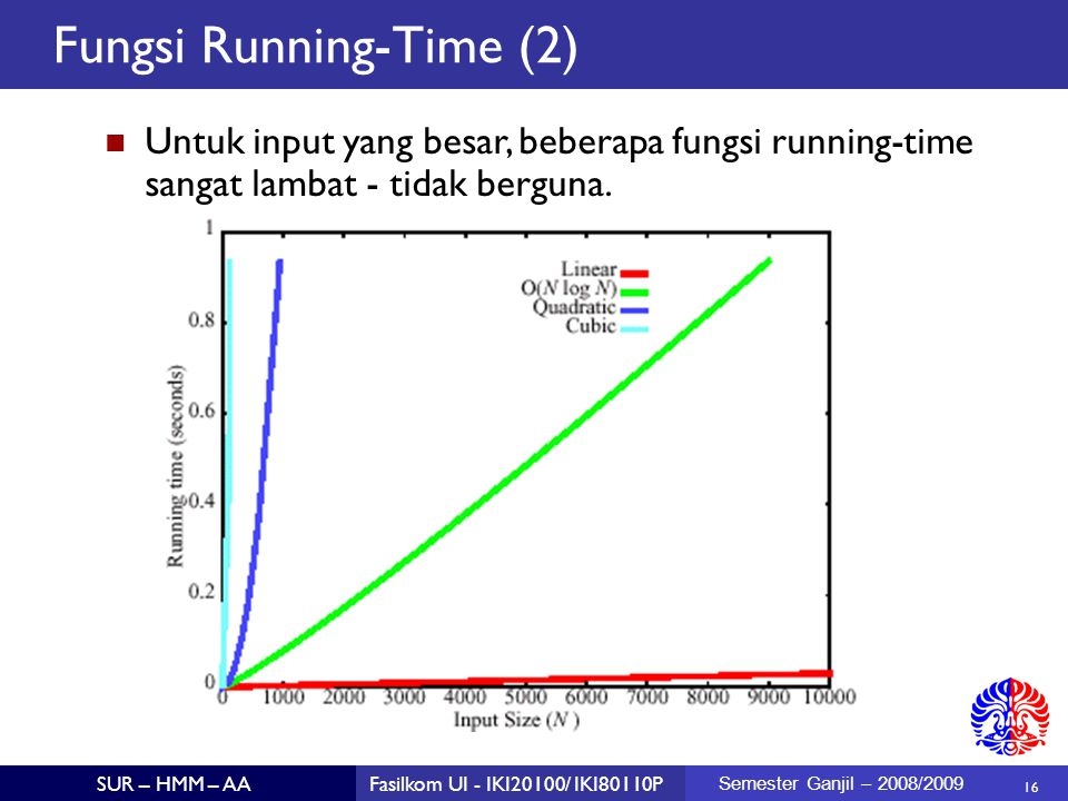 Fungsi Running-Time (2)