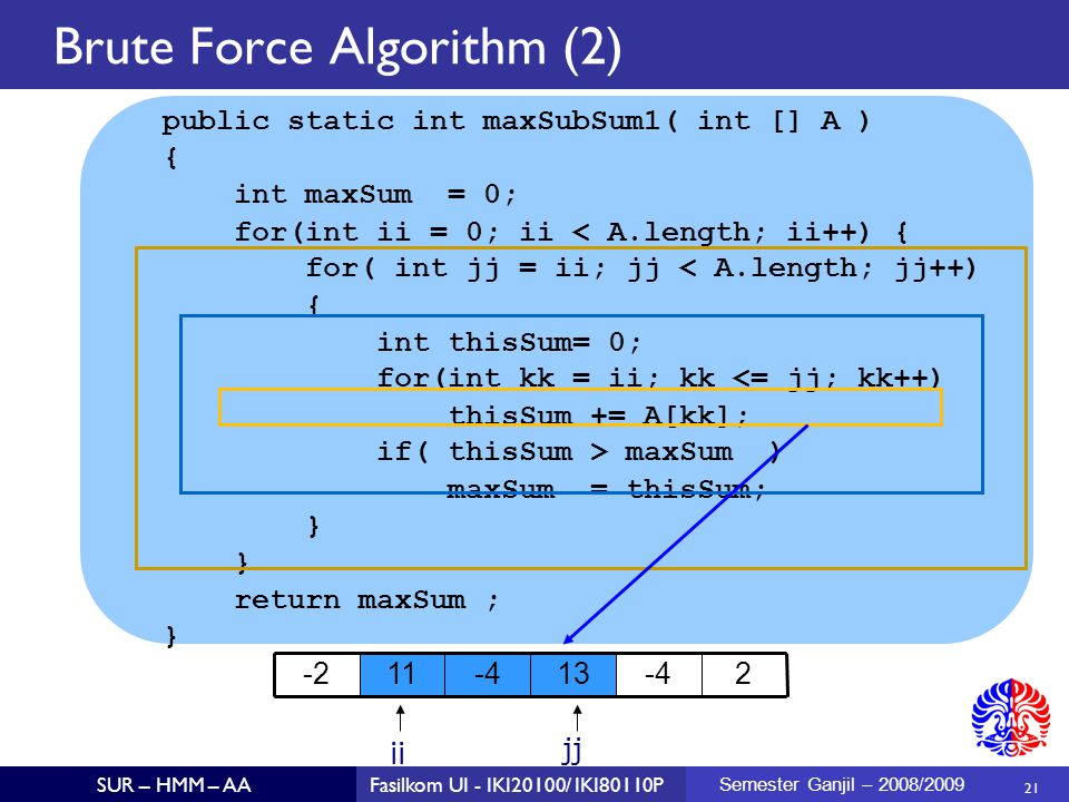 Brute Force Algorithm (2)
