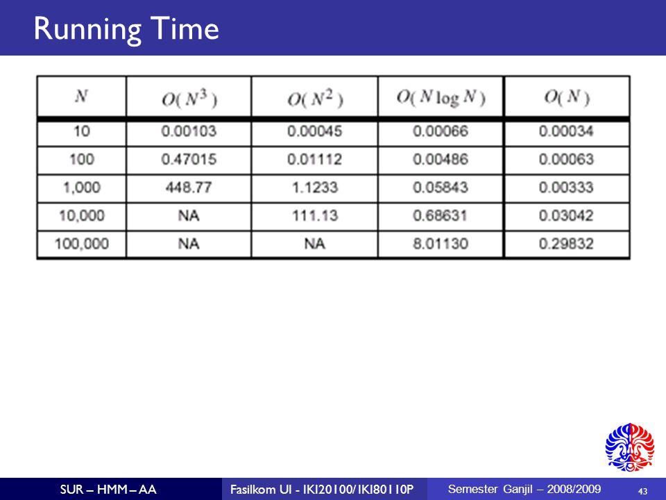 Running Time Semester Ganjil – 2008/2009