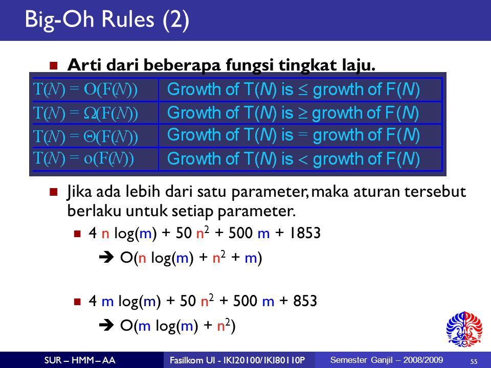 Big-Oh Rules (2) Arti dari beberapa fungsi tingkat laju.