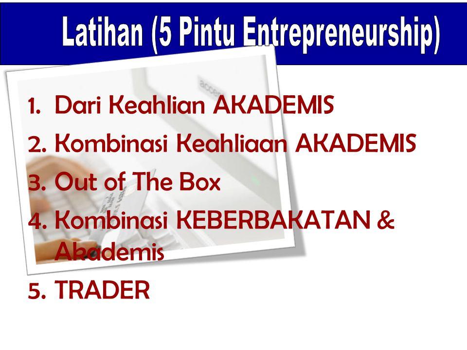 Latihan (5 Pintu Entrepreneurship)