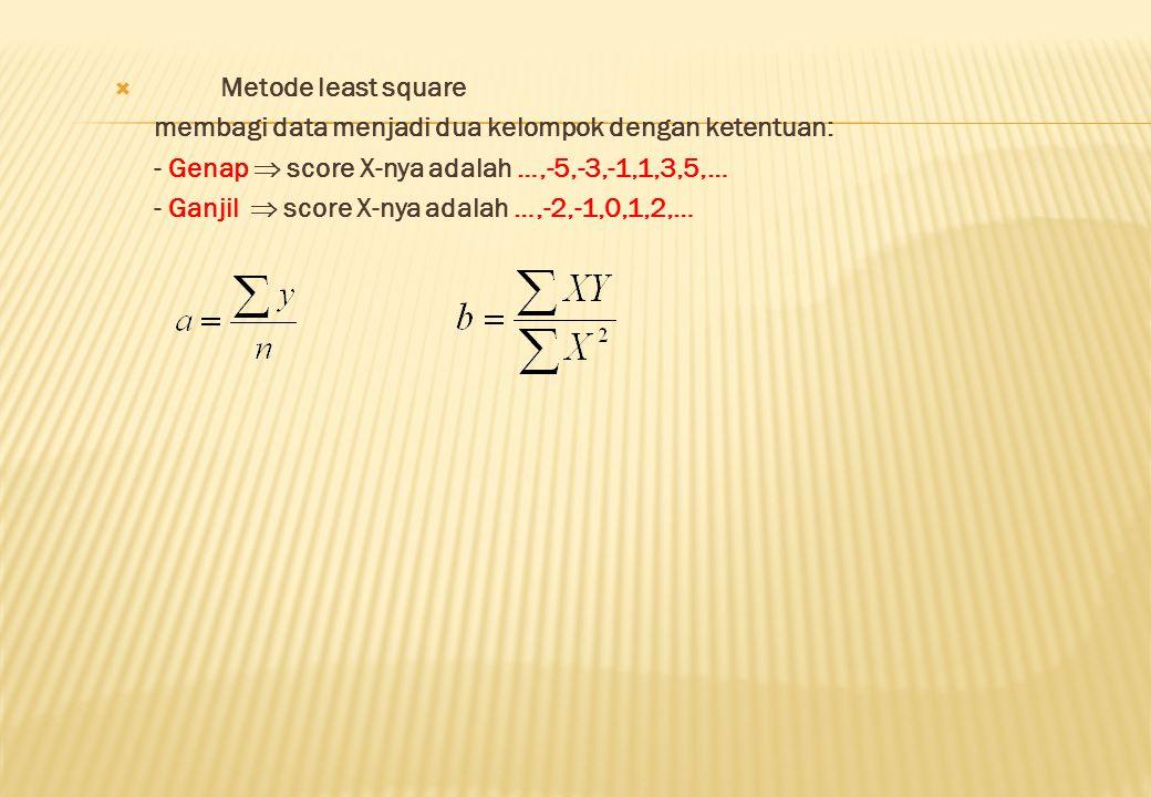 Metode least square membagi data menjadi dua kelompok dengan ketentuan: - Genap  score X-nya adalah …,-5,-3,-1,1,3,5,…
