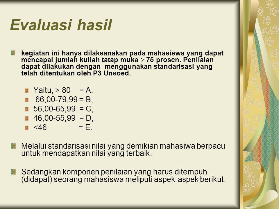 Evaluasi hasil Yaitu, > 80 = A, 66,00-79,99 = B, 56,00-65,99 = C,