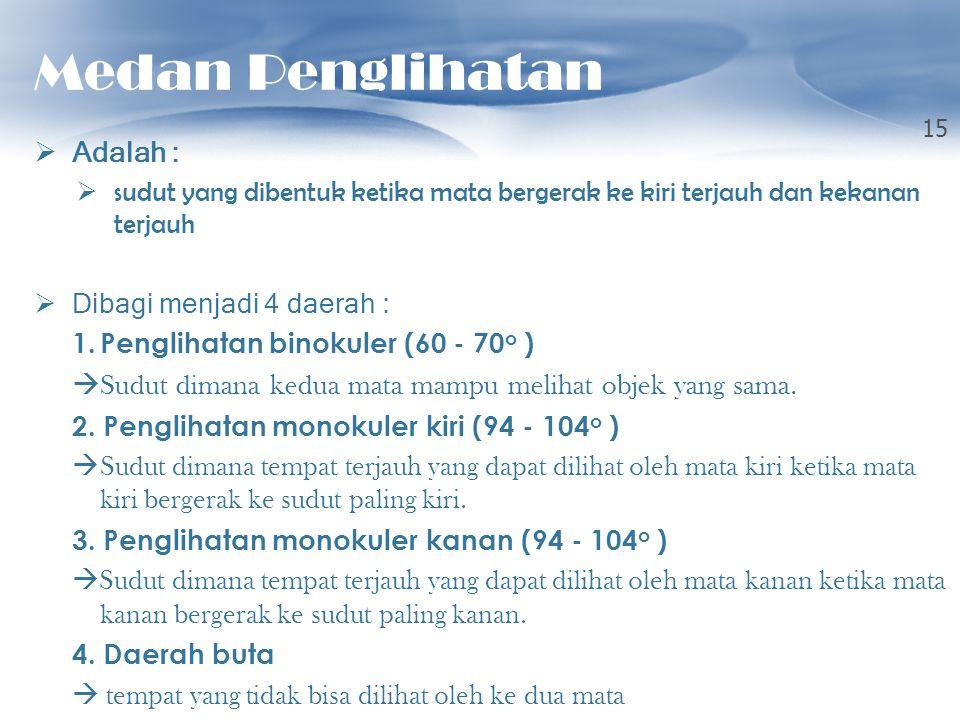 Medan Penglihatan Adalah :