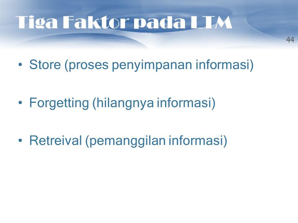 Tiga Faktor pada LTM Store (proses penyimpanan informasi)