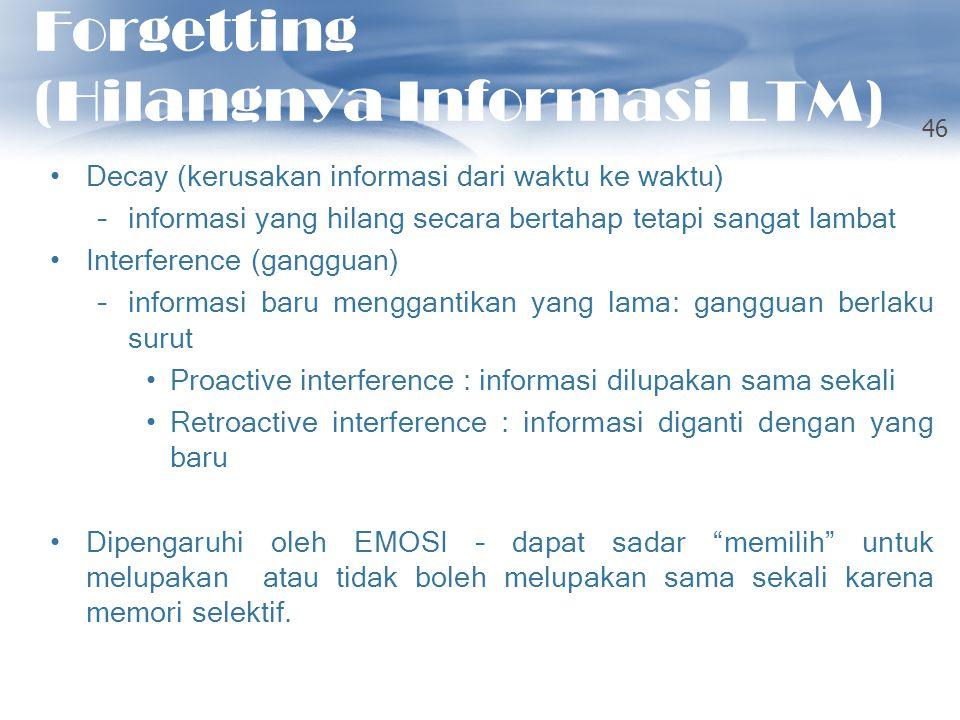 Forgetting (Hilangnya Informasi LTM)
