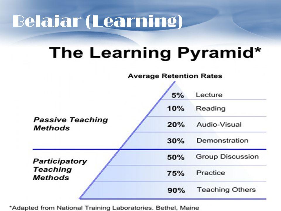 Belajar (Learning)
