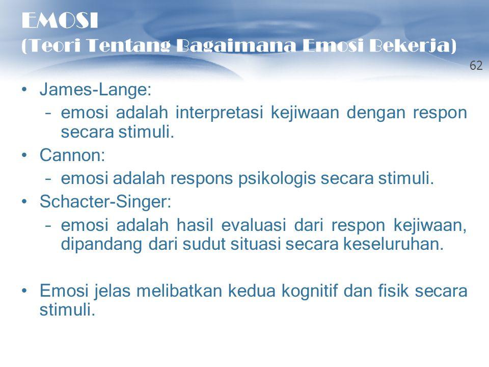 EMOSI (Teori Tentang Bagaimana Emosi Bekerja)