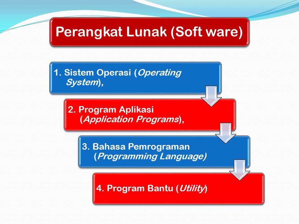 Perangkat Lunak (Soft ware)
