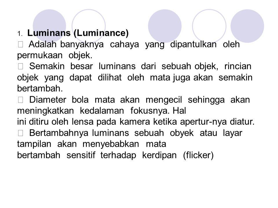 ƒ Adalah banyaknya cahaya yang dipantulkan oleh permukaan objek.