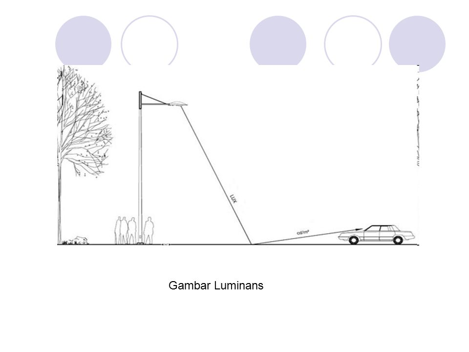Gambar Luminans