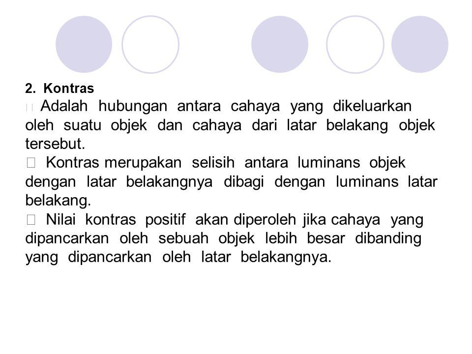 2. Kontras ƒ Adalah hubungan antara cahaya yang dikeluarkan oleh suatu objek dan cahaya dari latar belakang objek tersebut.