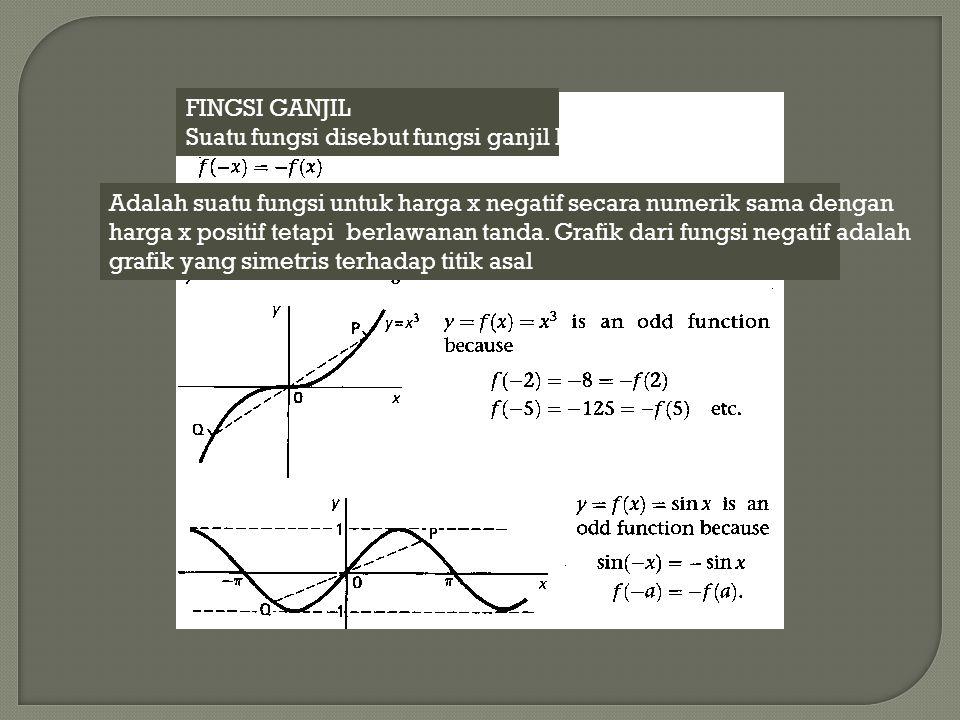 FINGSI GANJIL Suatu fungsi disebut fungsi ganjil bila. Adalah suatu fungsi untuk harga x negatif secara numerik sama dengan.