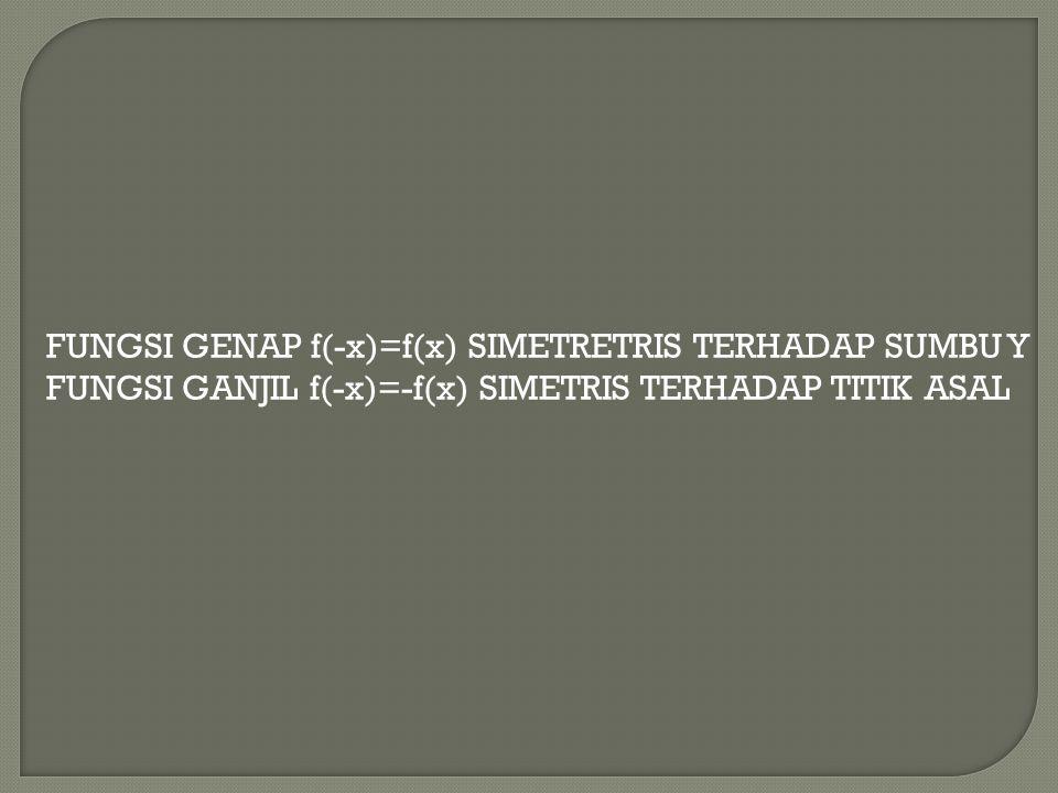 FUNGSI GENAP f(-x)=f(x) SIMETRETRIS TERHADAP SUMBU Y