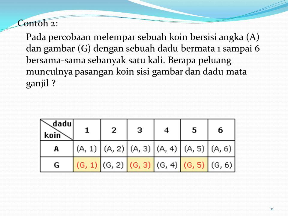 Contoh 2: Pada percobaan melempar sebuah koin bersisi angka (A) dan gambar (G) dengan sebuah dadu bermata 1 sampai 6 bersama-sama sebanyak satu kali.