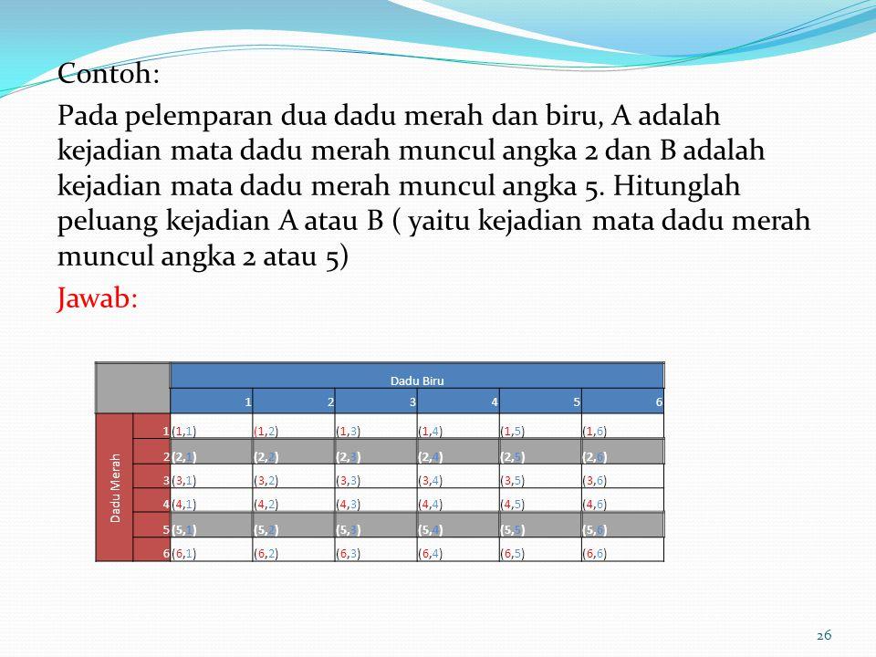Contoh: Pada pelemparan dua dadu merah dan biru, A adalah kejadian mata dadu merah muncul angka 2 dan B adalah kejadian mata dadu merah muncul angka 5. Hitunglah peluang kejadian A atau B ( yaitu kejadian mata dadu merah muncul angka 2 atau 5) Jawab: