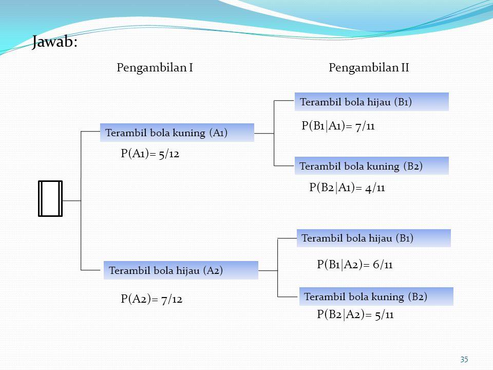 Jawab: Pengambilan I Pengambilan II P(B1|A1)= 7/11 P(A1)= 5/12