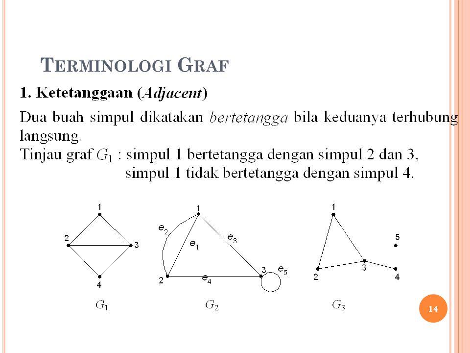 Terminologi Graf