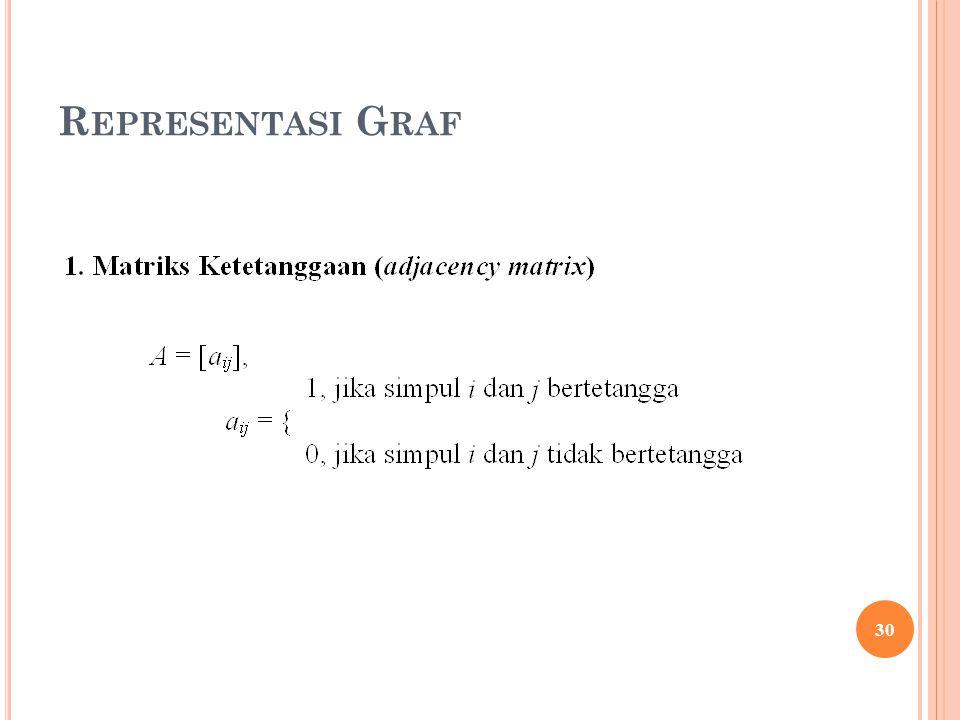 Representasi Graf
