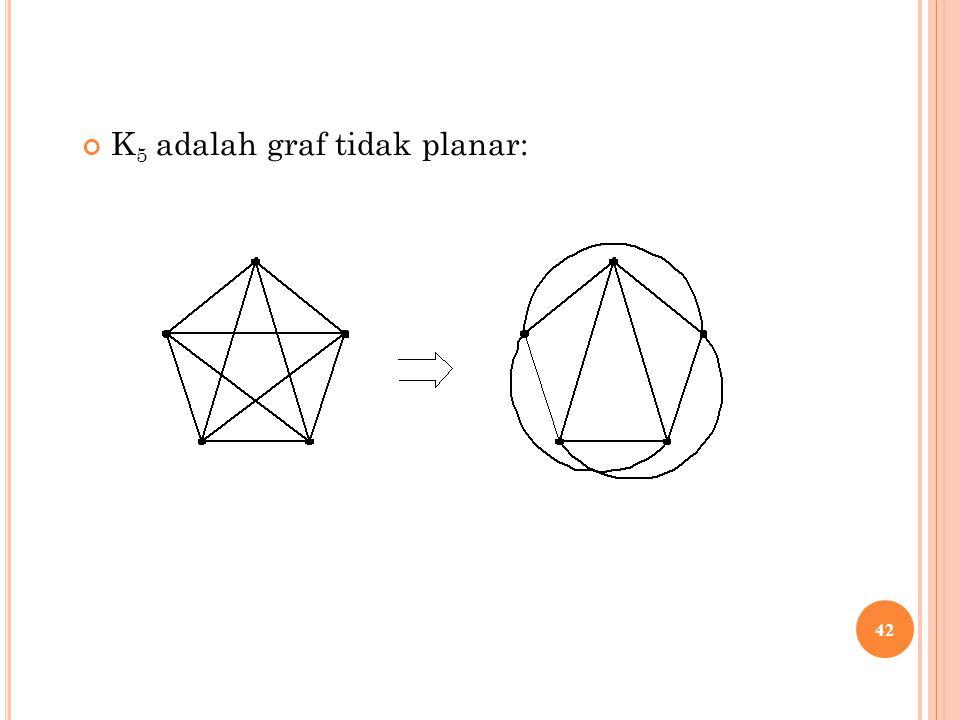 K5 adalah graf tidak planar: