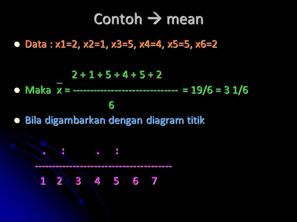 Contoh  mean Data : x1=2, x2=1, x3=5, x4=4, x5=5, x6=2