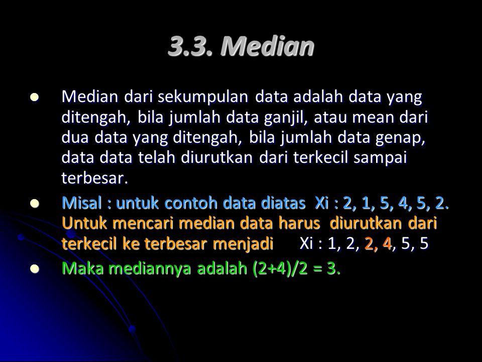3.3. Median