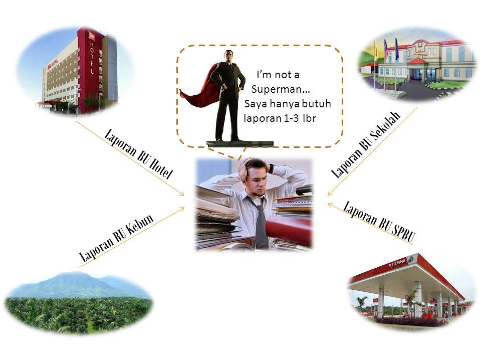 Laporan BU Sekolah Laporan BU Hotel Laporan BU SPBU Laporan BU Kebun