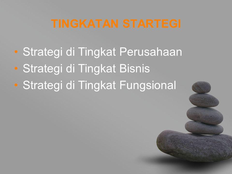 TINGKATAN STARTEGI Strategi di Tingkat Perusahaan.