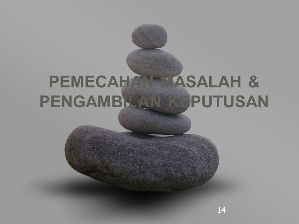 PEMECAHAN MASALAH & PENGAMBILAN KEPUTUSAN
