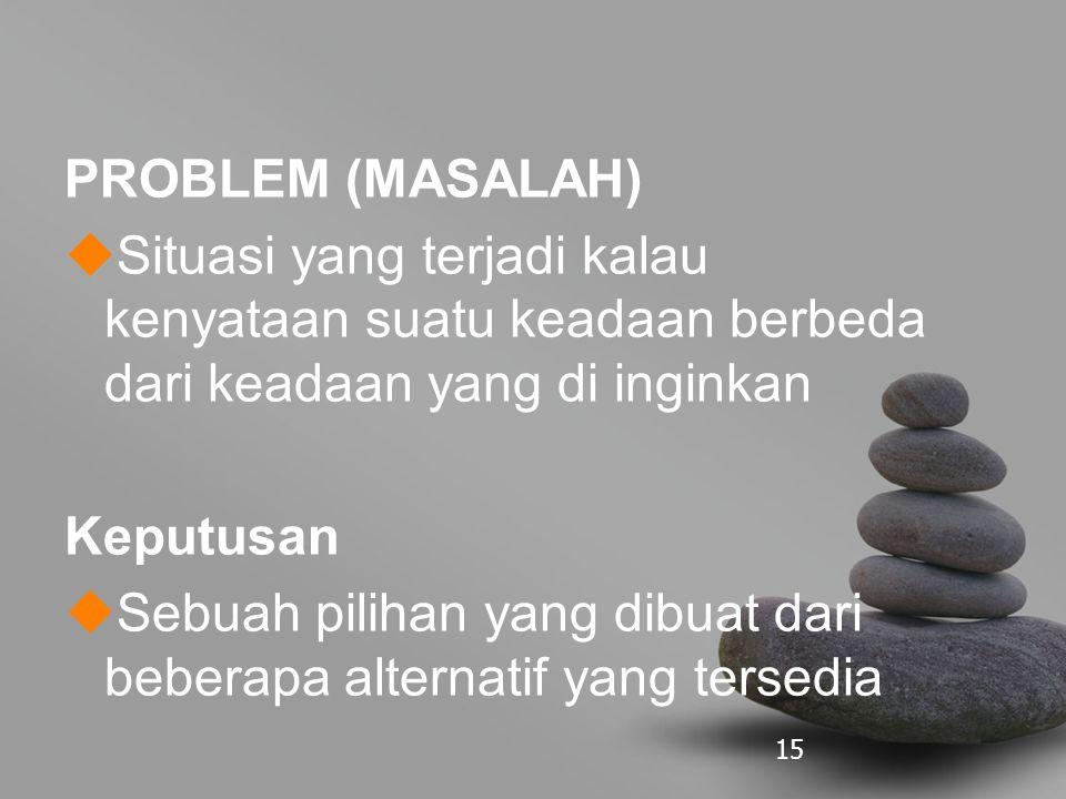 PROBLEM (MASALAH) Situasi yang terjadi kalau kenyataan suatu keadaan berbeda dari keadaan yang di inginkan.