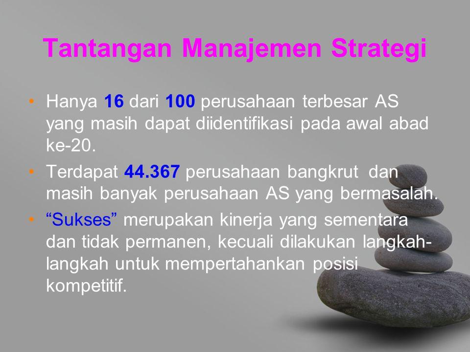 Tantangan Manajemen Strategi