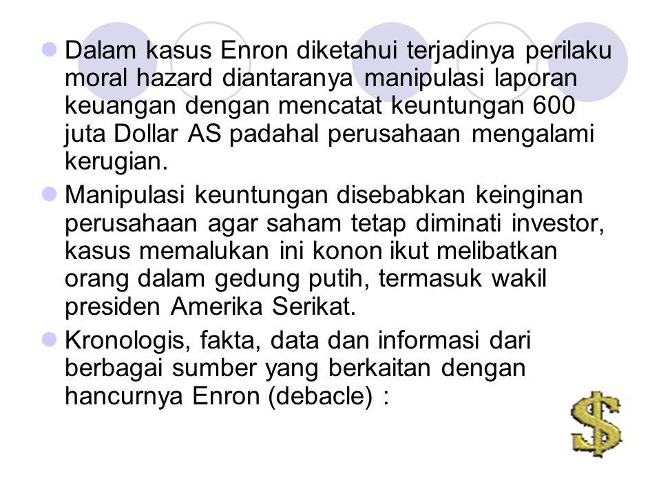 Dalam kasus Enron diketahui terjadinya perilaku moral hazard diantaranya manipulasi laporan keuangan dengan mencatat keuntungan 600 juta Dollar AS padahal perusahaan mengalami kerugian.