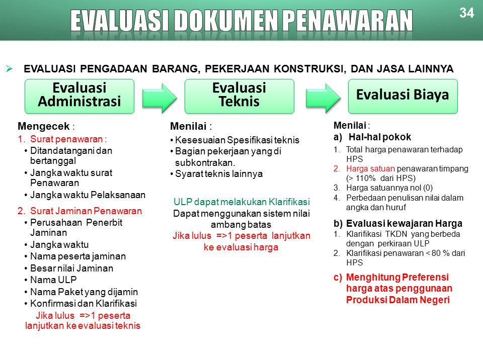 EVALUASI DOKUMEN PENAWARAN Evaluasi Administrasi