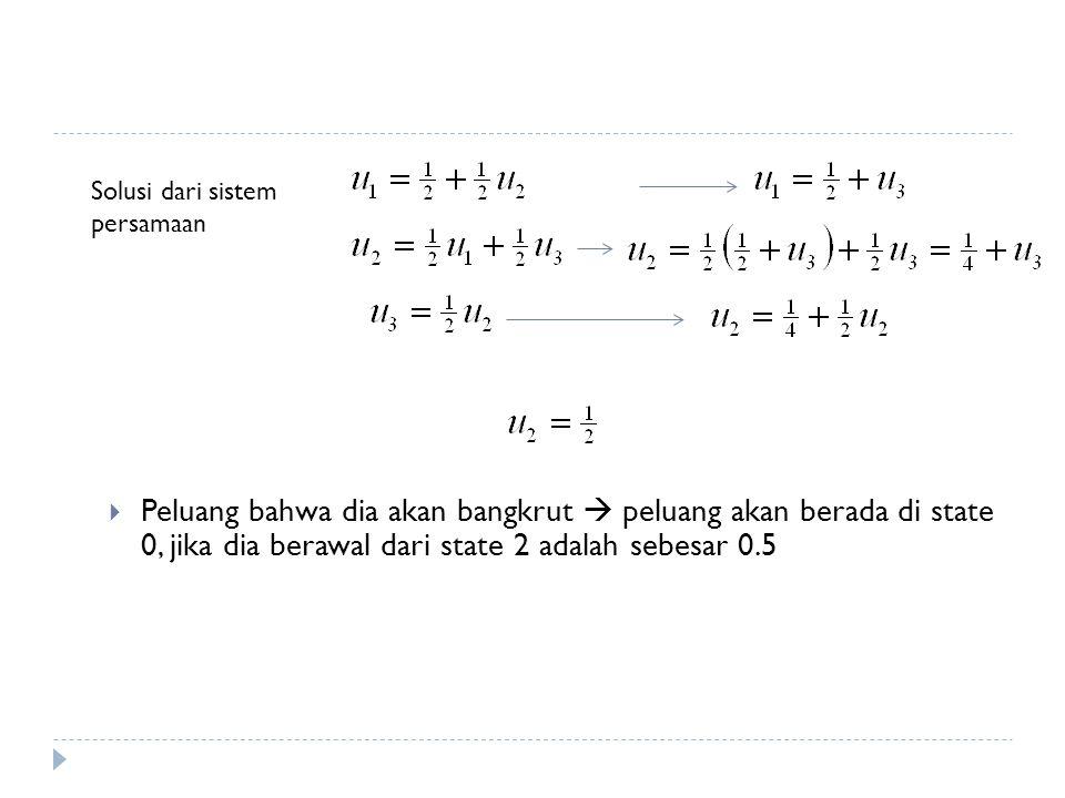 Solusi dari sistem persamaan