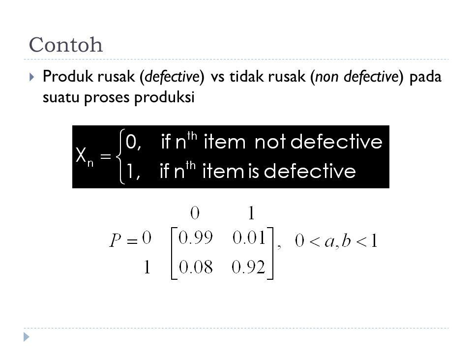 Contoh Produk rusak (defective) vs tidak rusak (non defective) pada suatu proses produksi