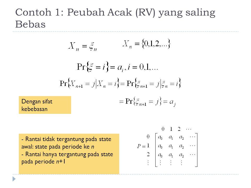 Contoh 1: Peubah Acak (RV) yang saling Bebas
