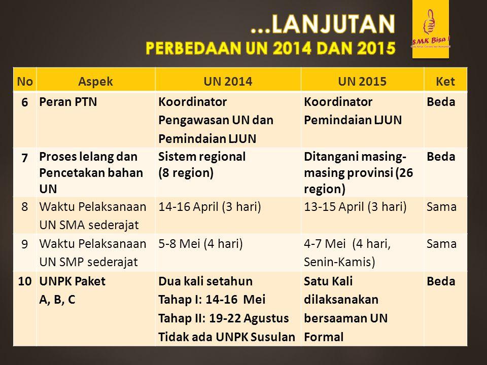 ...LANJUTAN PERBEDAAN UN 2014 DAN 2015 No Aspek UN 2014 UN 2015 Ket 6