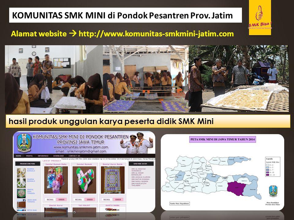 KOMUNITAS SMK MINI di Pondok Pesantren Prov. Jatim
