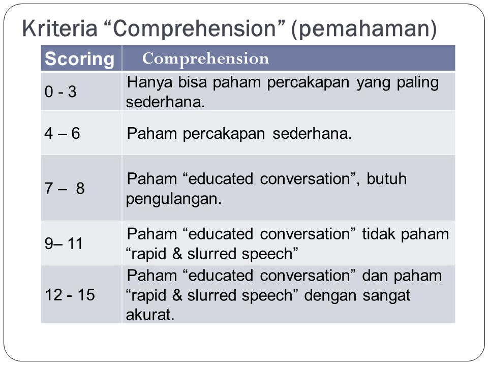 Kriteria Comprehension (pemahaman)