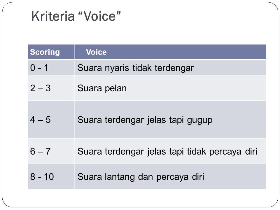 Kriteria Voice 0 - 1 Suara nyaris tidak terdengar 2 – 3 Suara pelan
