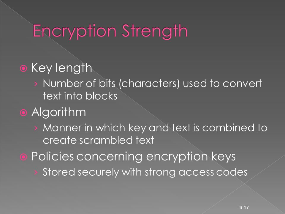 Encryption Strength Key length Algorithm