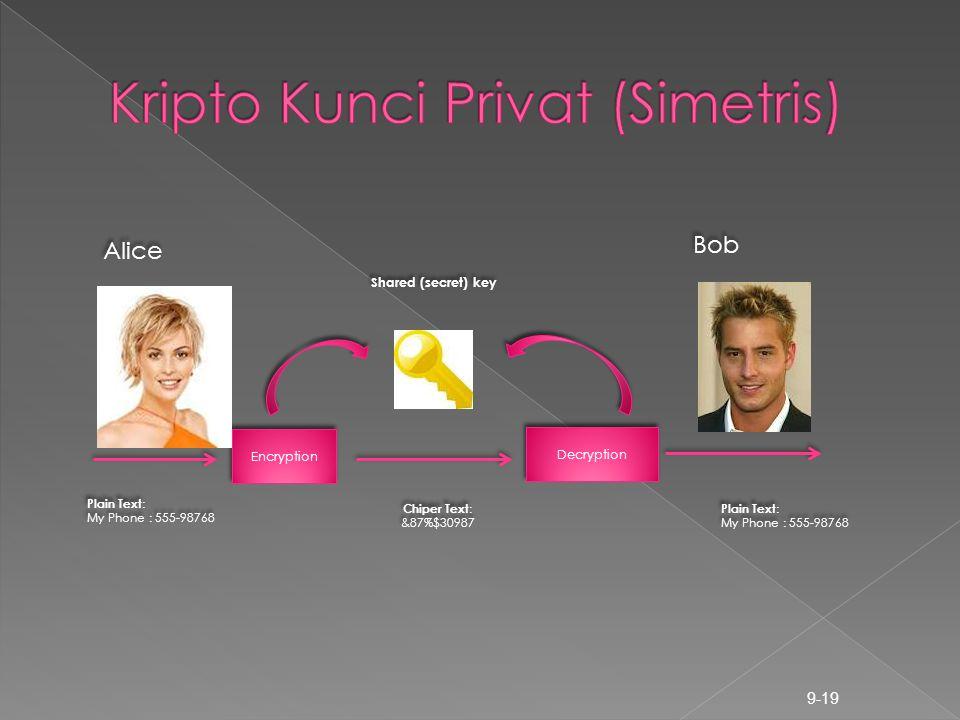 Kripto Kunci Privat (Simetris)