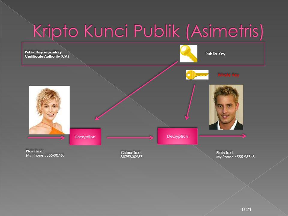 Kripto Kunci Publik (Asimetris)
