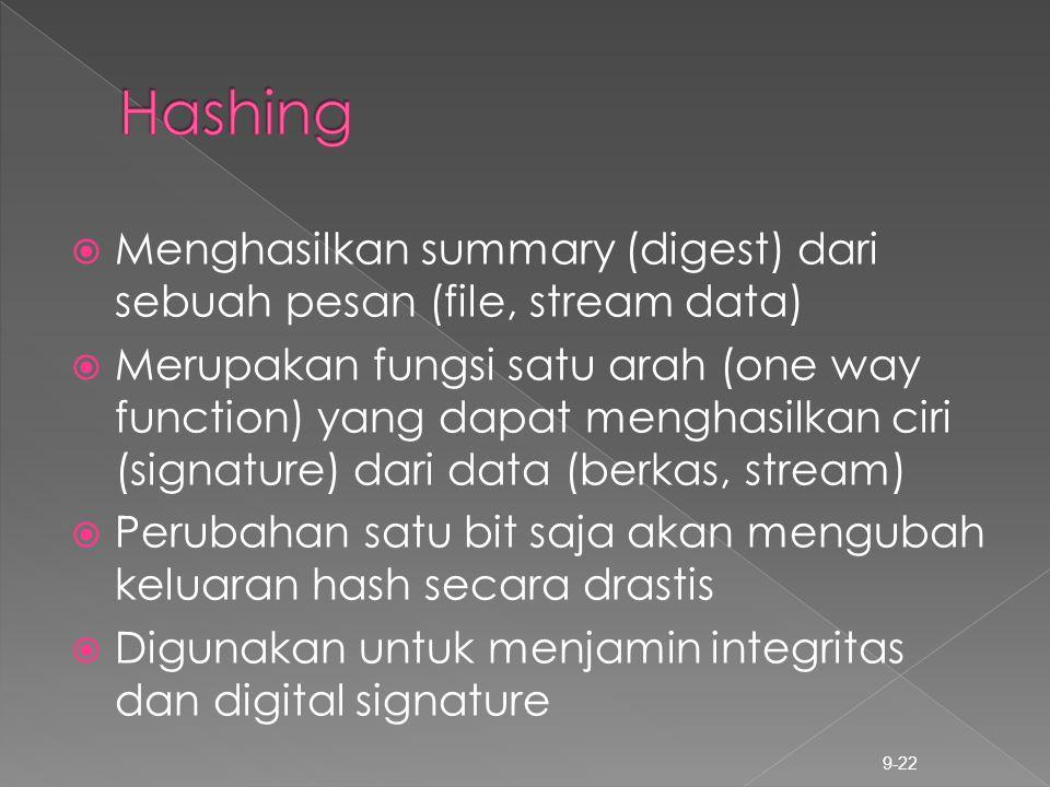 Hashing Menghasilkan summary (digest) dari sebuah pesan (file, stream data)